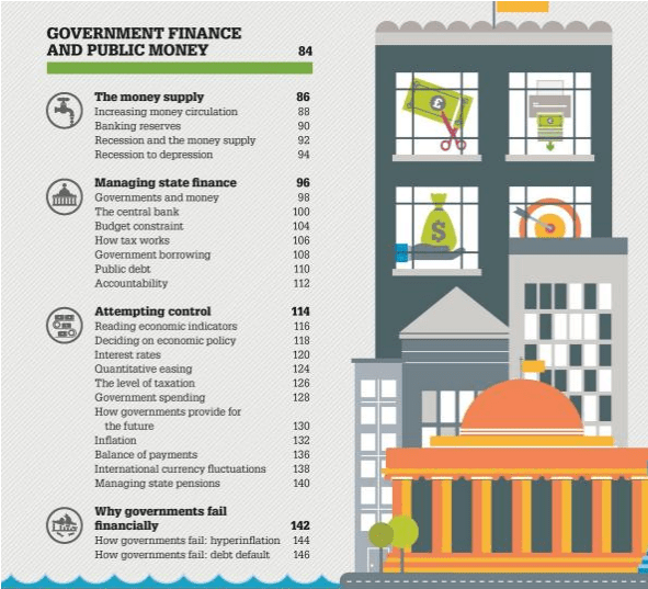 contents government finance