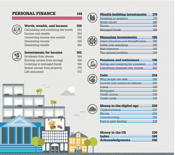 contents personal finance